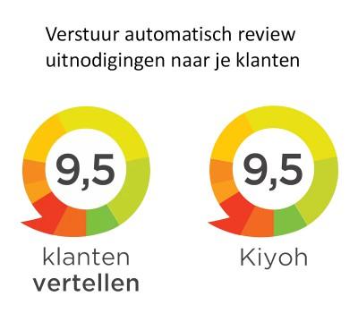 Kiyoh review uitnodiging v3x